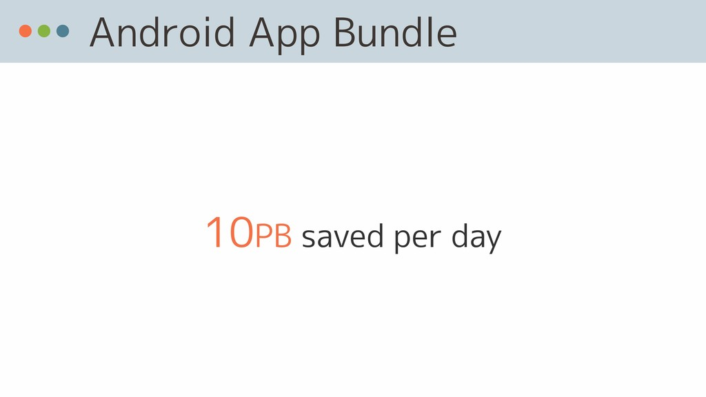Android App Bundle 10PB saved per day