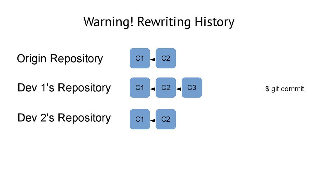 Warning! Rewriting History Dev 1's Repository O...