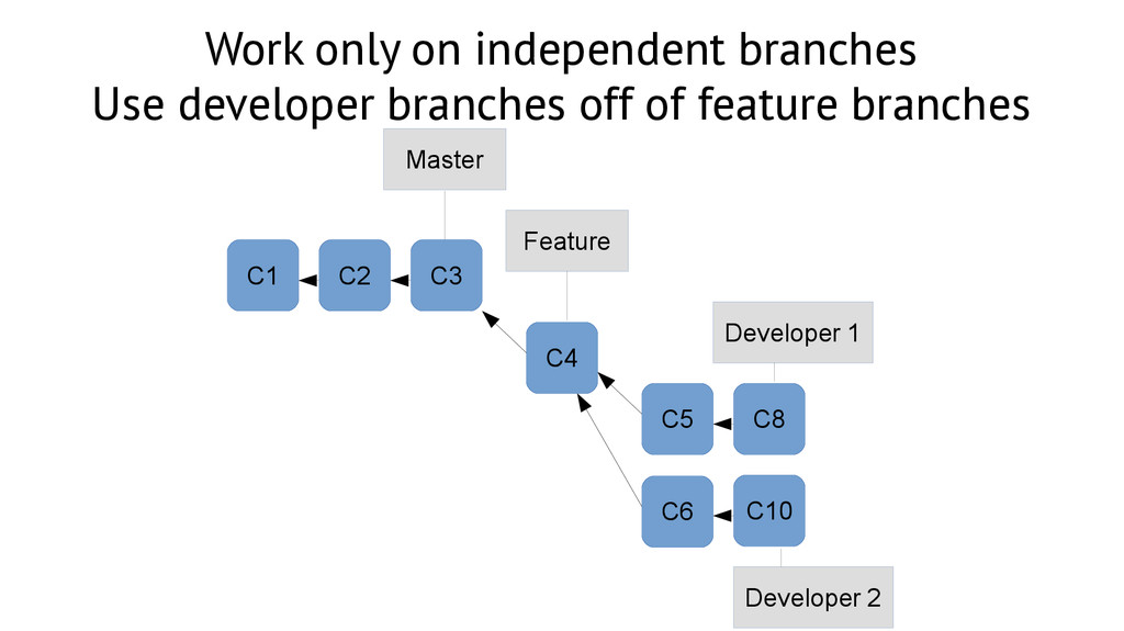 Work only on independent branches Use developer...