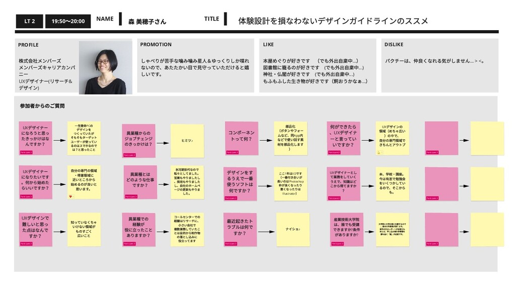 NAME PROFILE DISLIKE PROMOTION LIKE 参加者からのご質問 T...