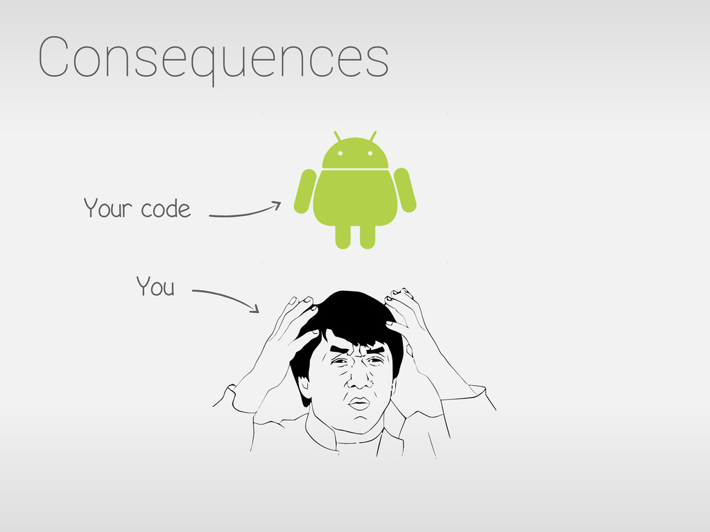 Consequences Your code You