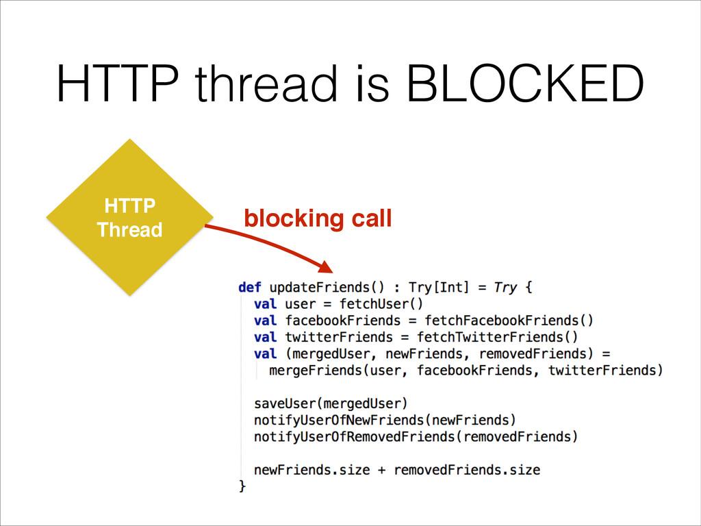 HTTP thread is BLOCKED HTTP! Thread blocking ca...