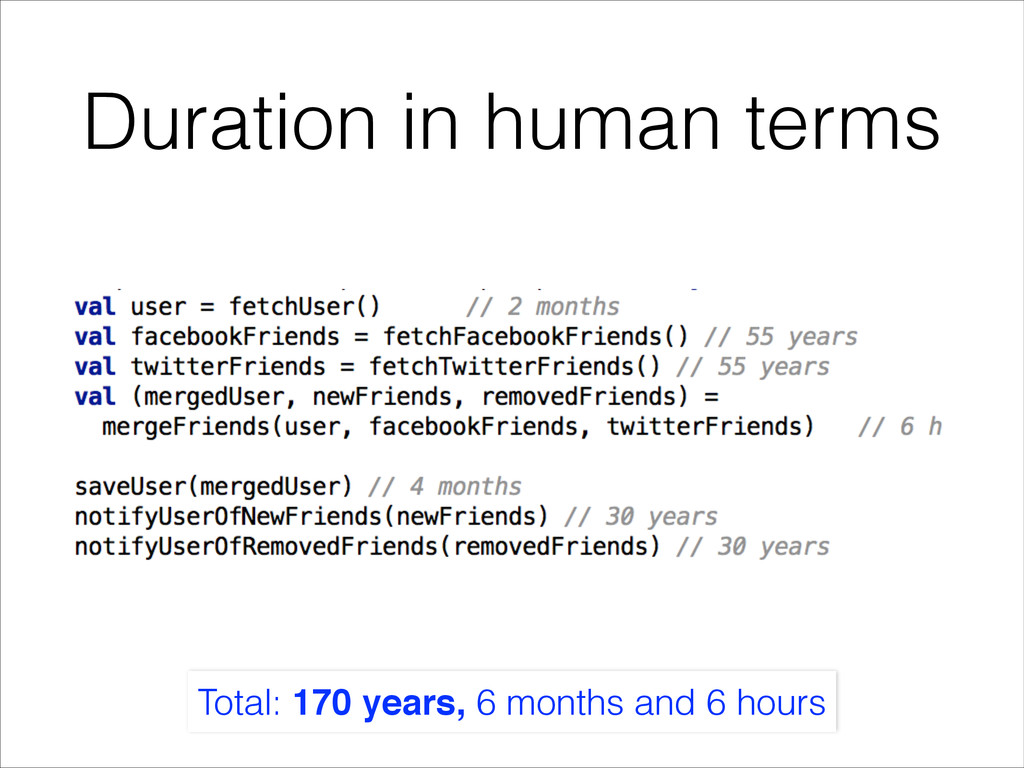 Duration in human terms Total: 170 years, 6 mon...