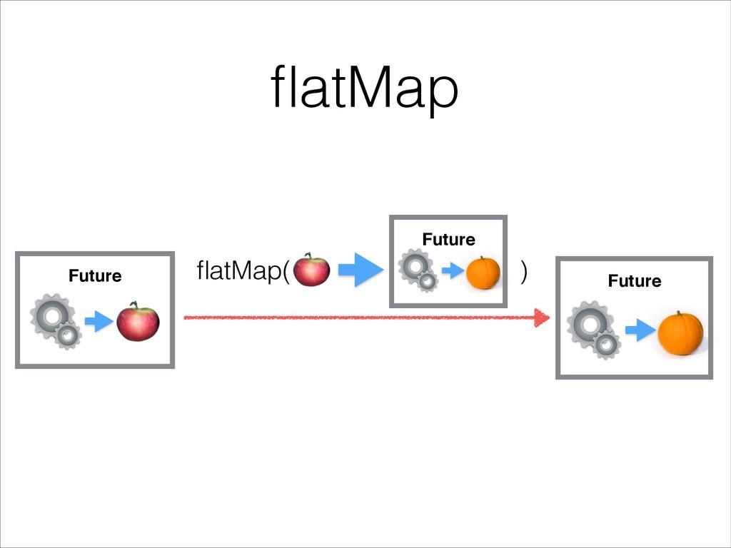 flatMap Future flatMap( ) Future Future