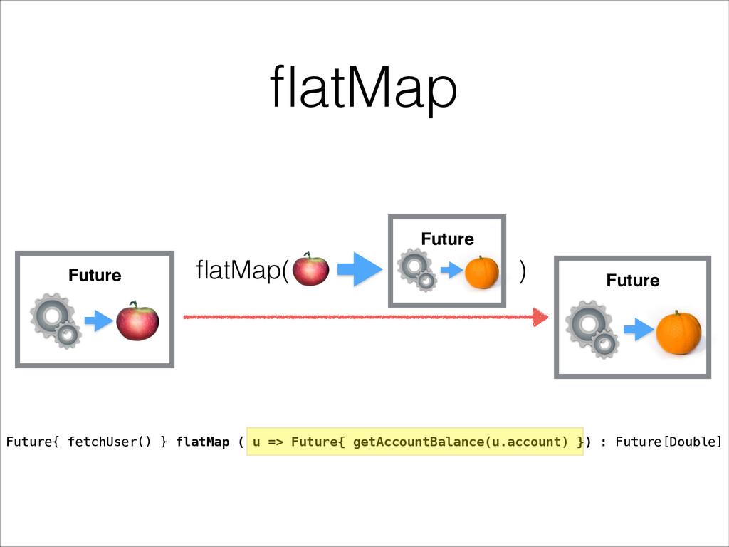 flatMap Future flatMap( ) Future Future Future{ f...
