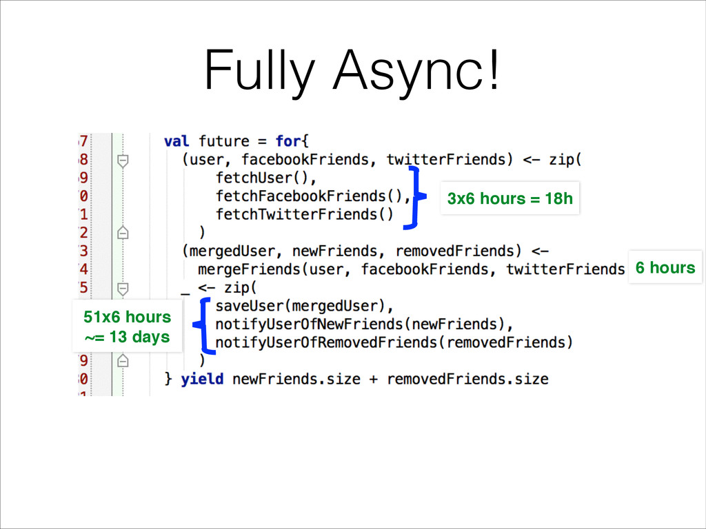 Fully Async! 6 hours 3x6 hours = 18h 51x6 hours...
