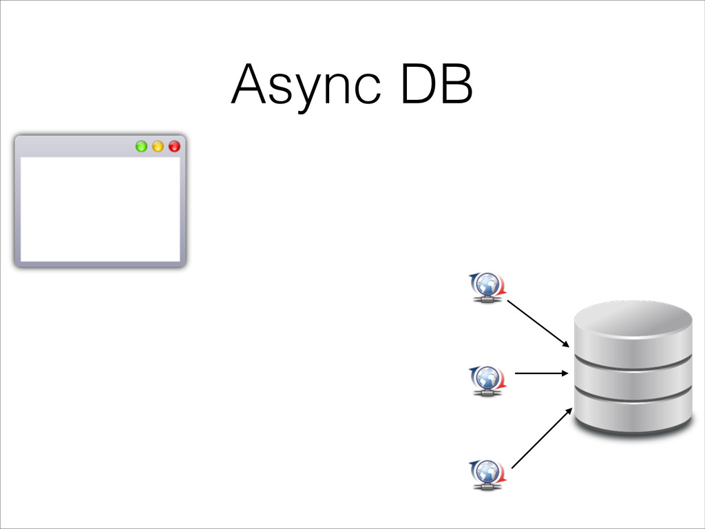 Async DB
