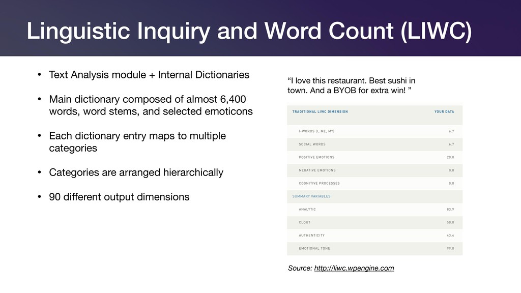 Linguistic Inquiry and Word Count (LIWC) • Text...