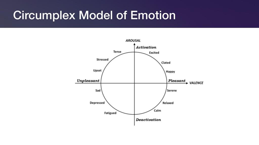 Circumplex Model of Emotion