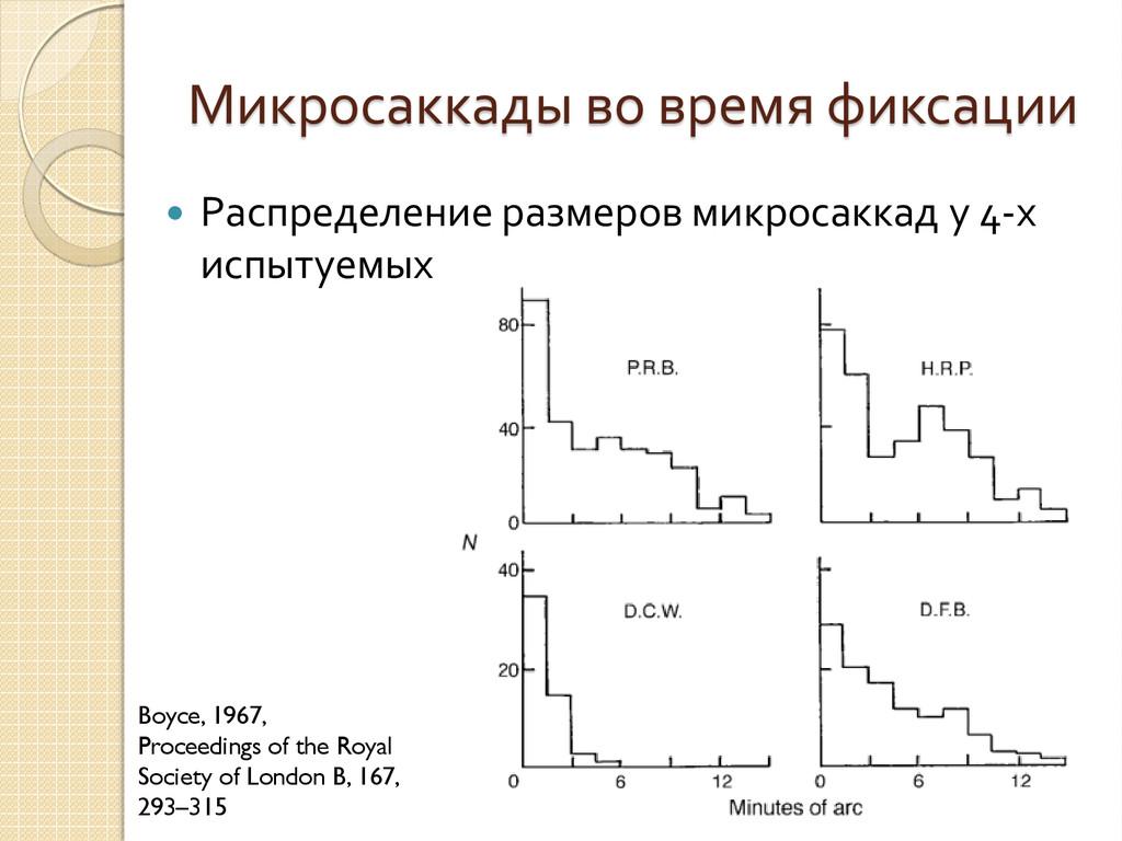 Микросаккады во время фиксации  Распределение ...