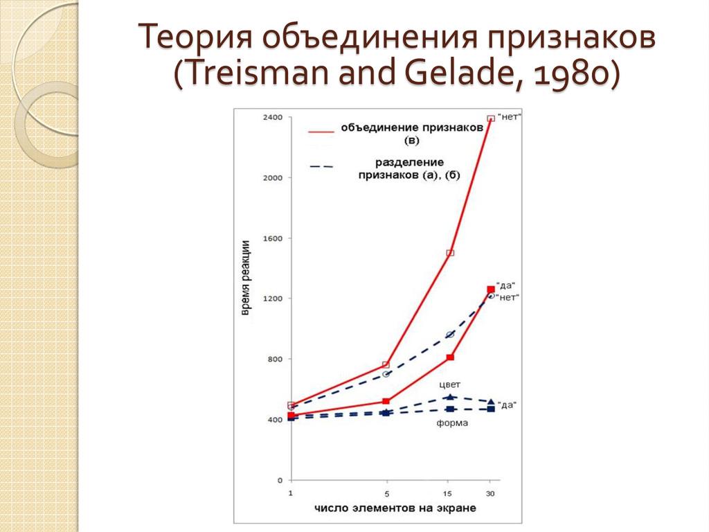 Теория объединения признаков (Treisman and Gela...