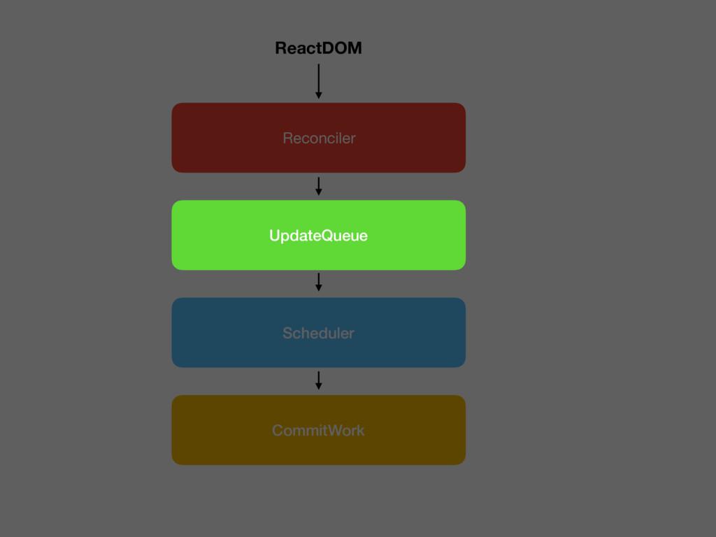 Scheduler CommitWork Reconciler ReactDOM Update...