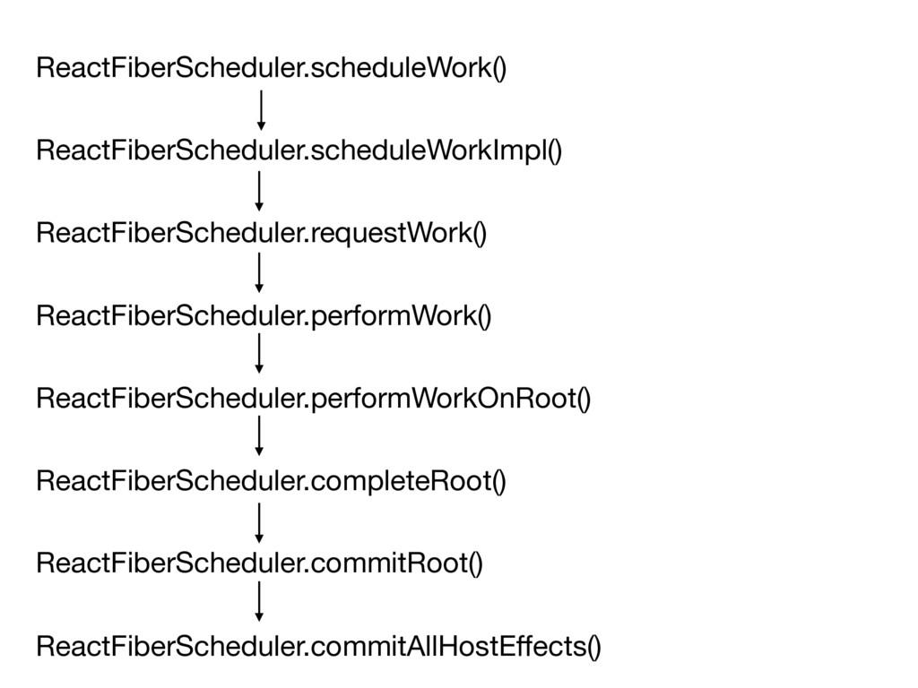 ReactFiberScheduler.scheduleWork() ReactFiberSc...