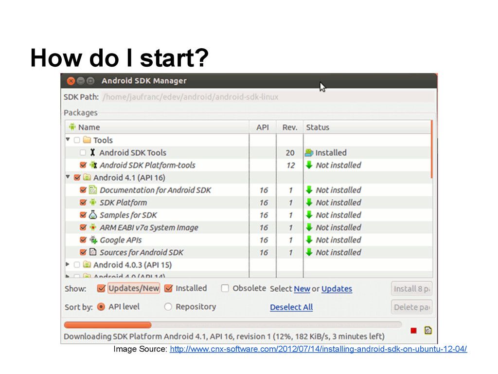 How do I start? Image Source: http://www.cnx-so...