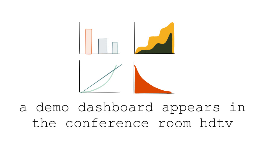 a demo dashboard appears in the conference room...