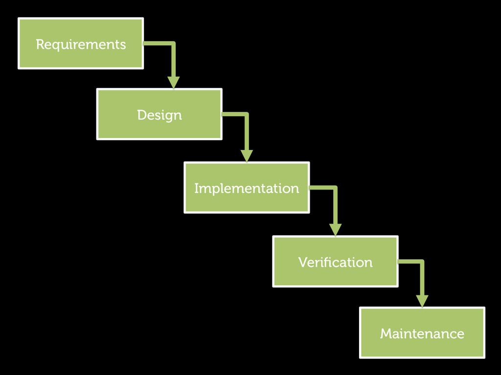 Requirements Design Implementation Verification ...