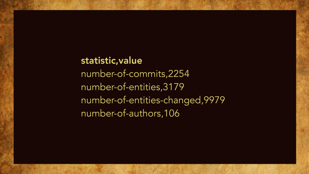 statistic,value number-of-commits,2254 number-o...