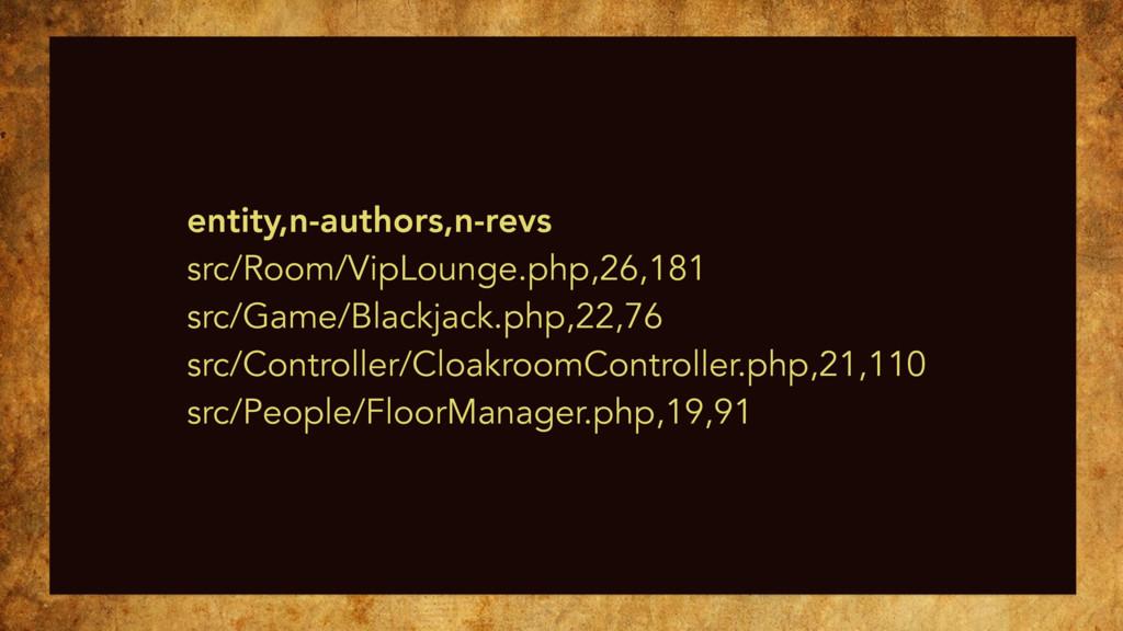 entity,n-authors,n-revs src/Room/VipLounge.php,...