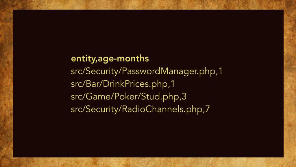 entity,age-months src/Security/PasswordManager....