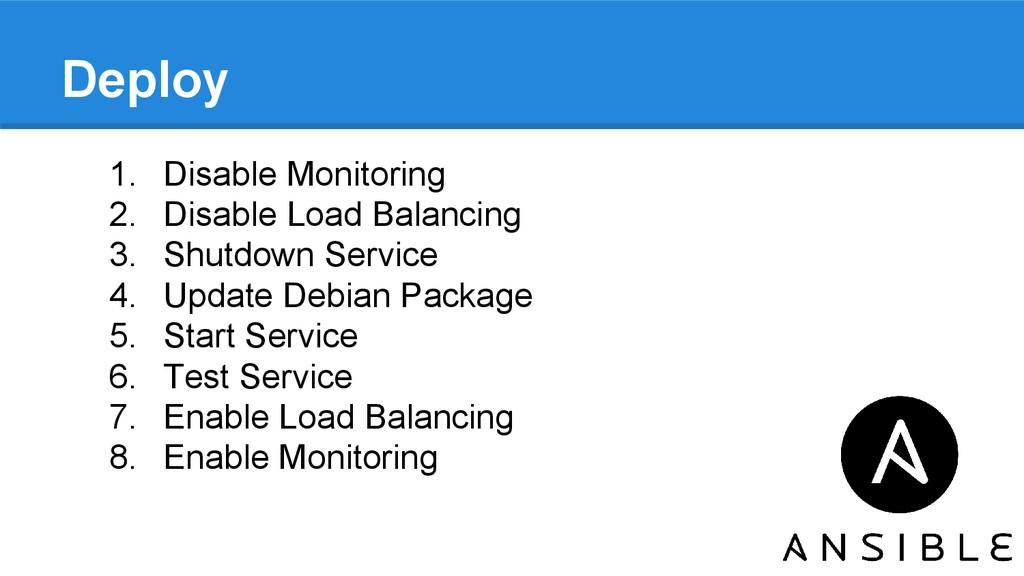 Deploy 1. Disable Monitoring 2. Disable Load Ba...