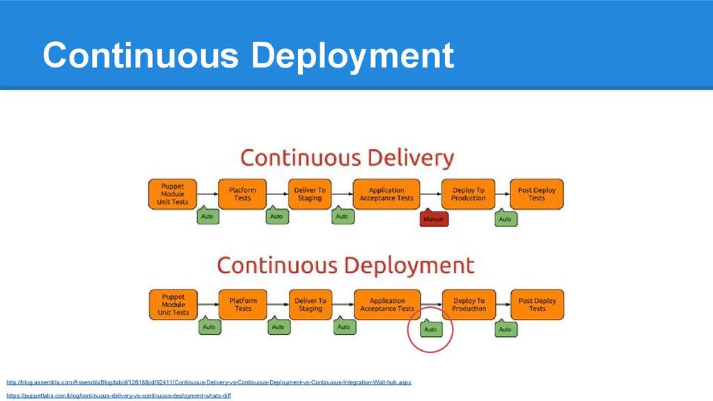 Continuous Deployment http://blog.assembla.com/...
