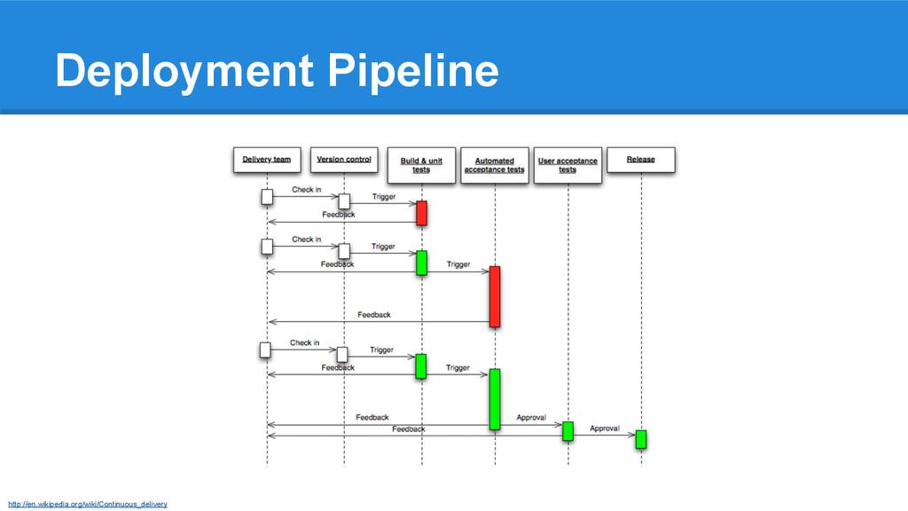 Deployment Pipeline http://en.wikipedia.org/wik...