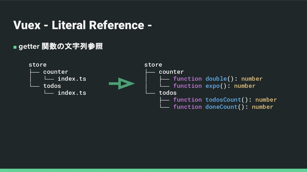 Vuex - Literal Reference - ■ getter 関数の文字列参照 st...