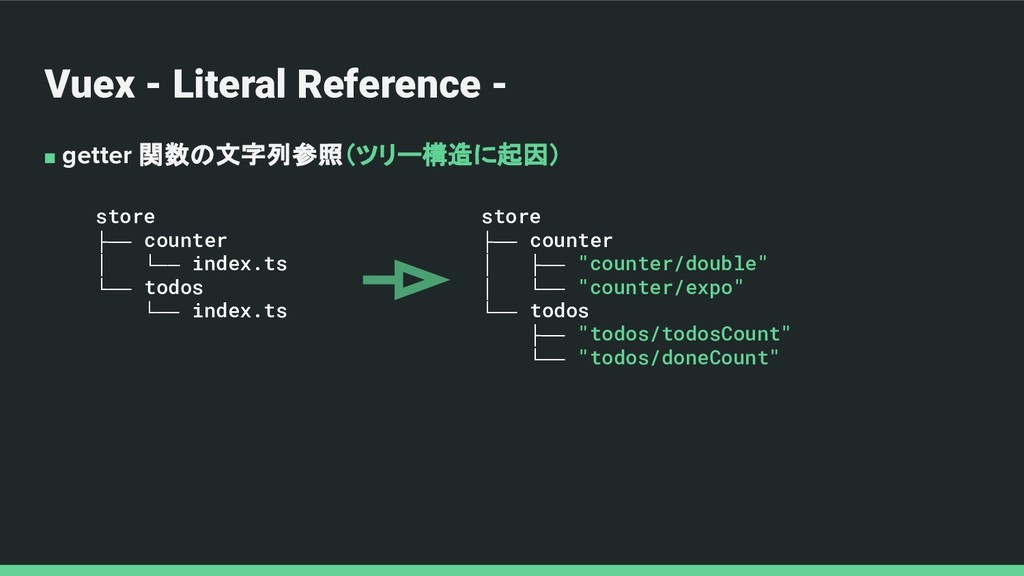 Vuex - Literal Reference - ■ getter 関数の文字列参照(ツリ...