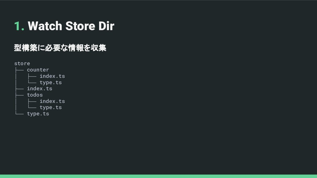 1. Watch Store Dir 型構築に必要な情報を収集 store ├── count...