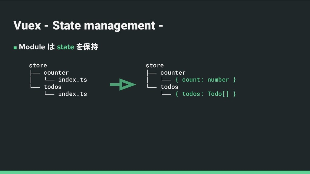 Vuex - State management - ■ Module は state を保持 ...