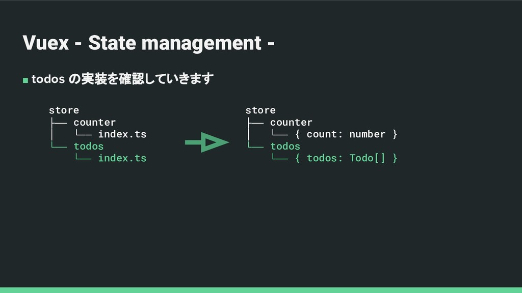 Vuex - State management - ■ todos の実装を確認していきます ...