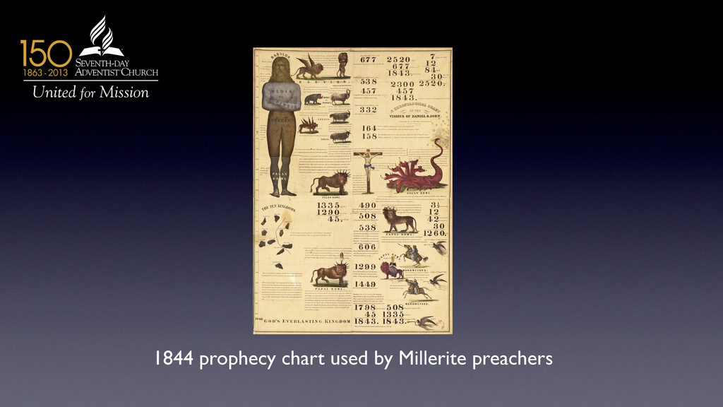 1844 prophecy chart used by Millerite preachers...