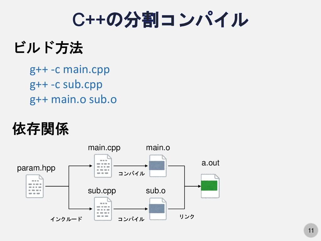 11 ビルド方法 g++ -c main.cpp g++ -c sub.cpp g++ mai...