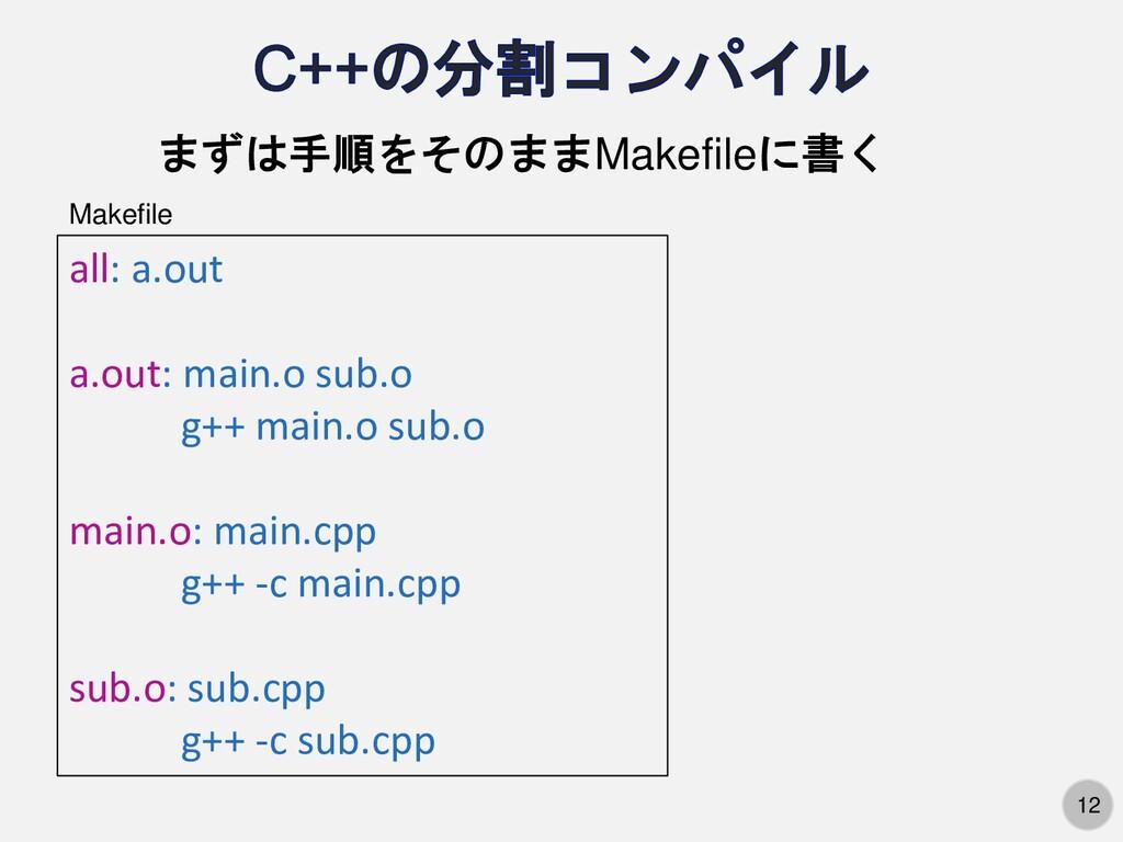 12 まずは手順をそのままMakefileに書く all: a.out a.out: main...