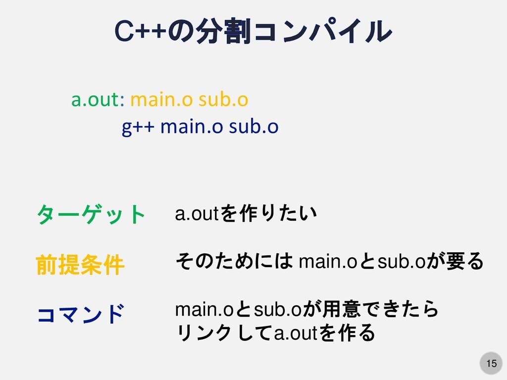 15 a.out: main.o sub.o g++ main.o sub.o ターゲット 前...