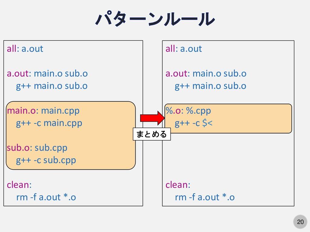 20 all: a.out a.out: main.o sub.o g++ main.o su...