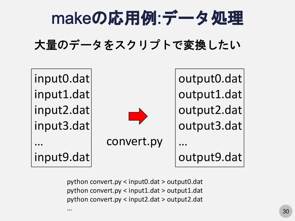 30 大量のデータをスクリプトで変換したい input0.dat input1.dat inp...