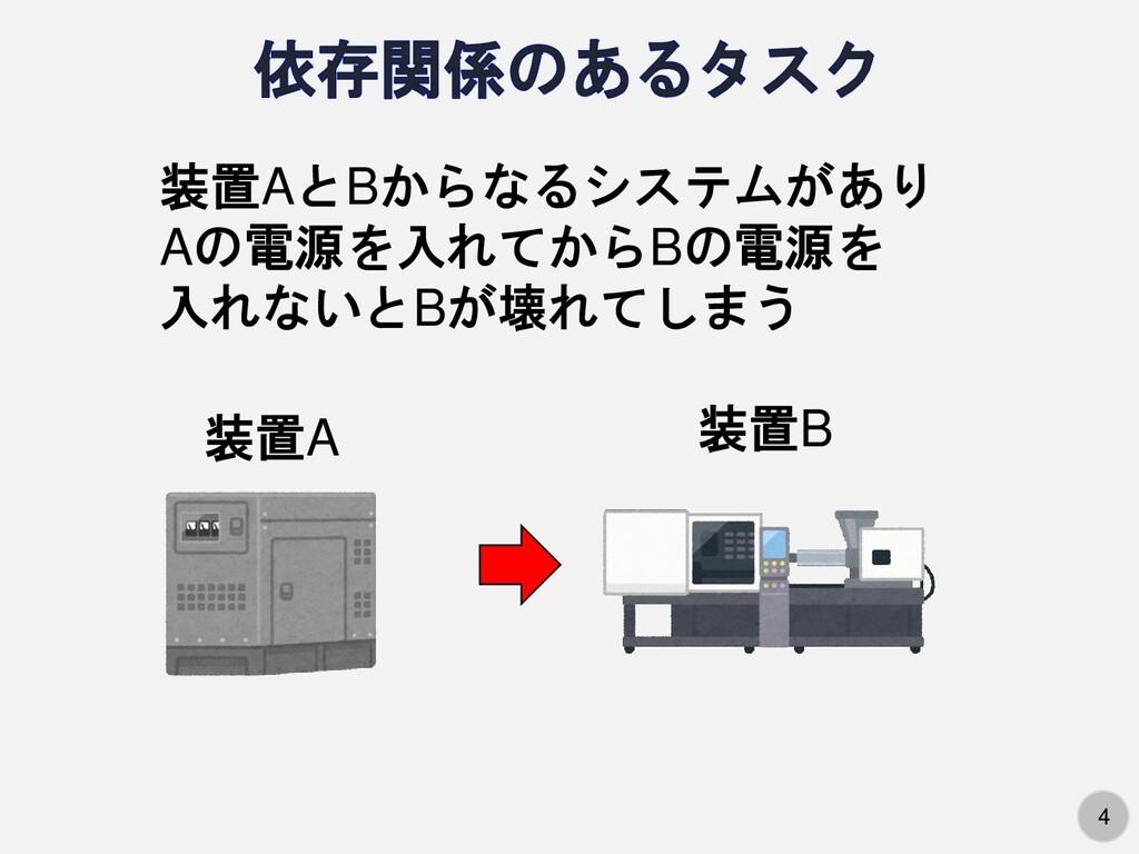 4 装置AとBからなるシステムがあり Aの電源を入れてからBの電源を 入れないとBが壊れてしま...