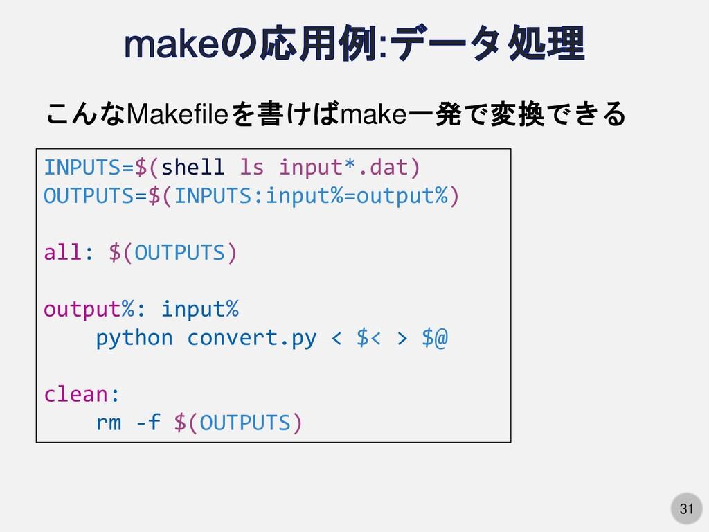 31 INPUTS=$(shell ls input*.dat) OUTPUTS=$(INPU...