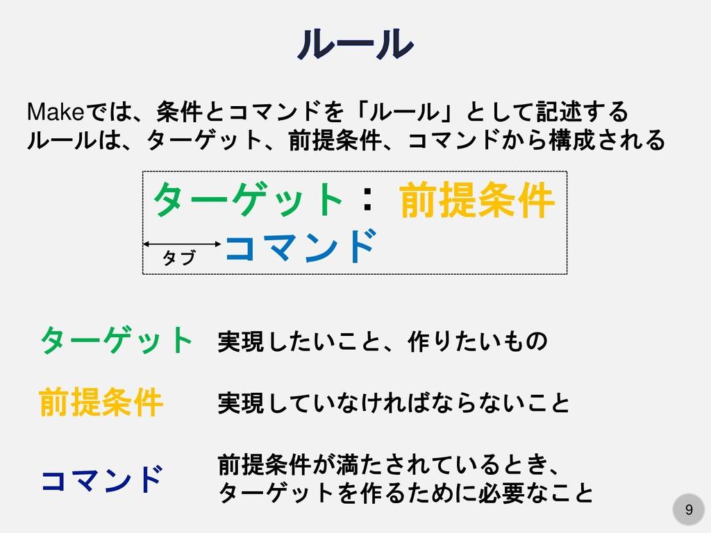 9 Makeでは、条件とコマンドを「ルール」として記述する ルールは、ターゲット、前提条件、コ...