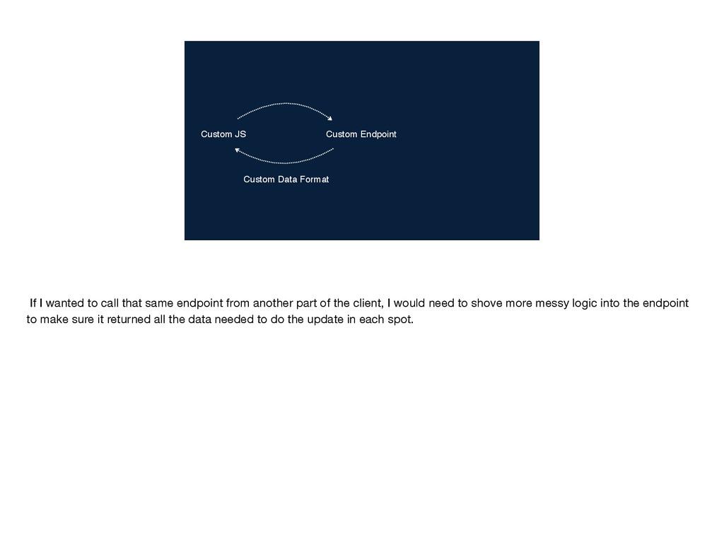 Custom JS Custom Endpoint Custom Data Format If...