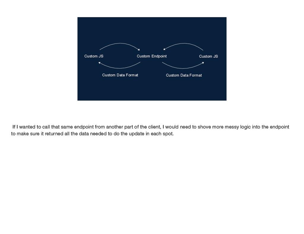 Custom JS Custom Endpoint Custom Data Format Cu...