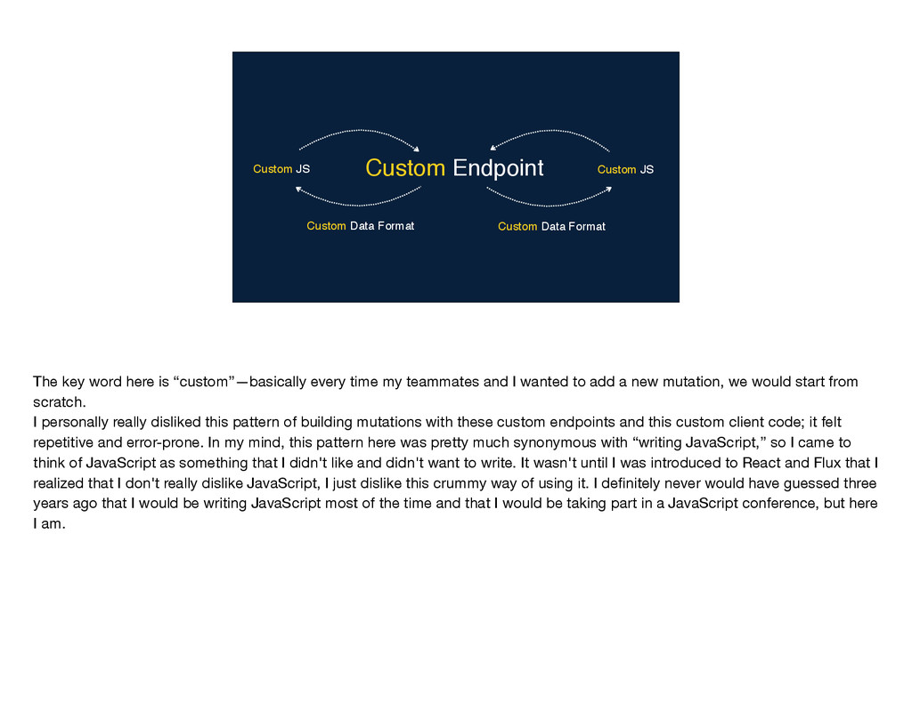 Custom JS Custom Endpoint Custom Data Format Cu...