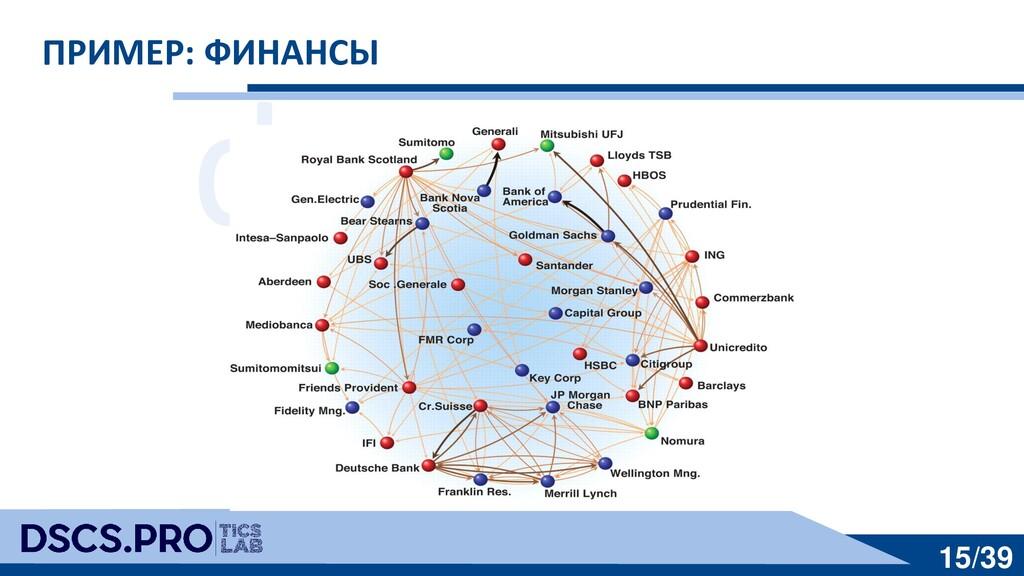 dscs.pro 15/39 ПРИМЕР: ФИНАНСЫ