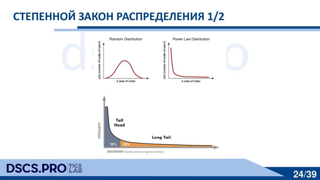 dscs.pro 24/39 СТЕПЕННОЙ ЗАКОН РАСПРЕДЕЛЕНИЯ 1/2