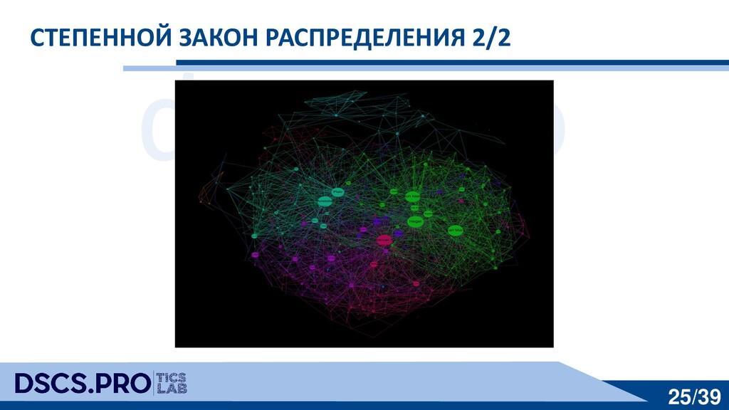 dscs.pro 25/39 СТЕПЕННОЙ ЗАКОН РАСПРЕДЕЛЕНИЯ 2/2