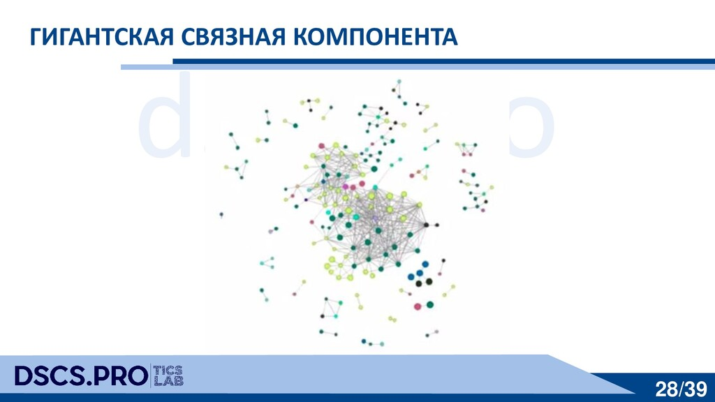dscs.pro 28/39 ГИГАНТСКАЯ СВЯЗНАЯ КОМПОНЕНТА