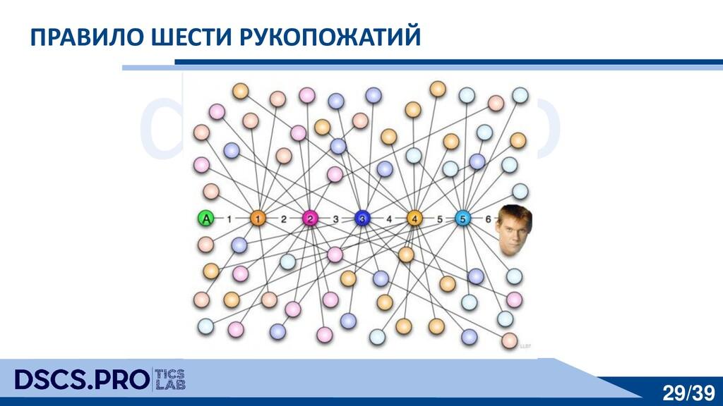 dscs.pro 29/39 ПРАВИЛО ШЕСТИ РУКОПОЖАТИЙ