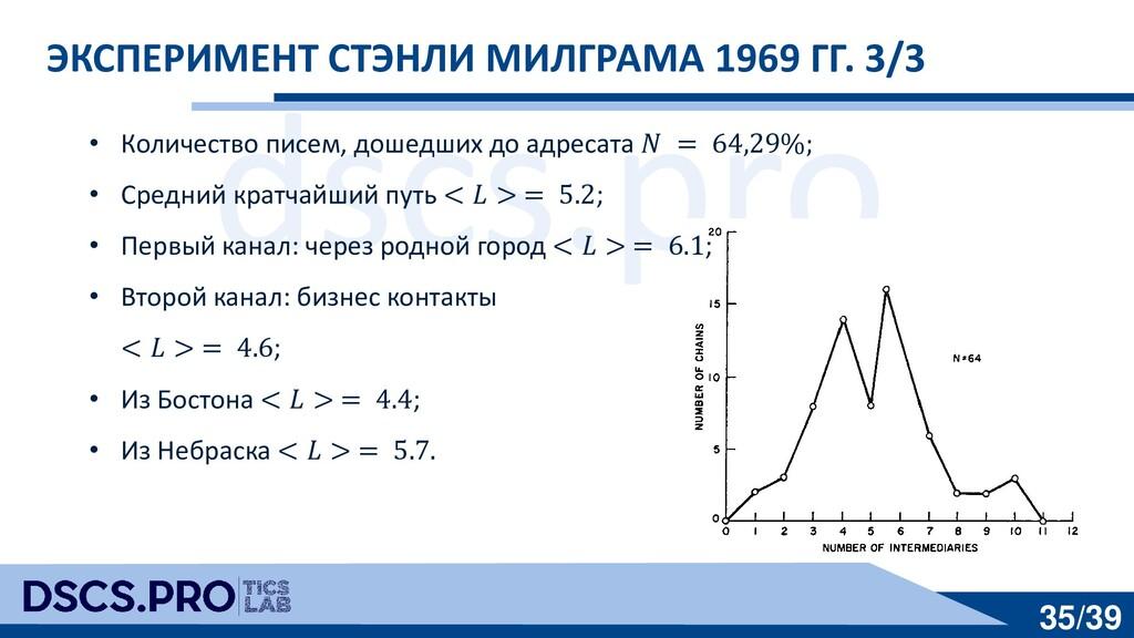 dscs.pro 35/39 ЭКСПЕРИМЕНТ СТЭНЛИ МИЛГРАМА 1969...