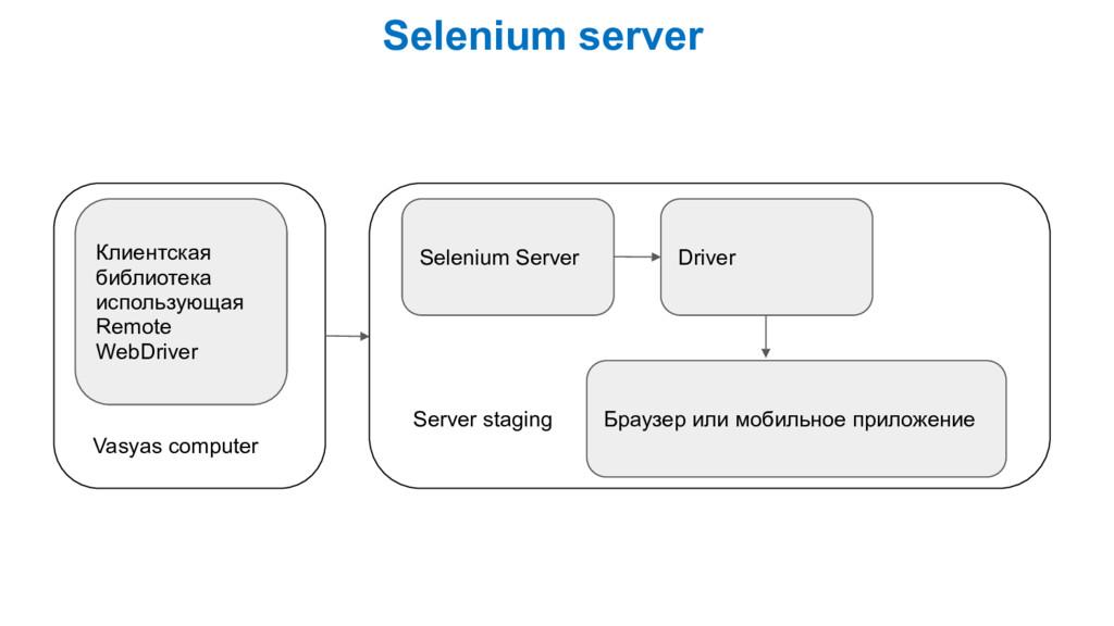 Selenium server Клиентская библиотека использую...